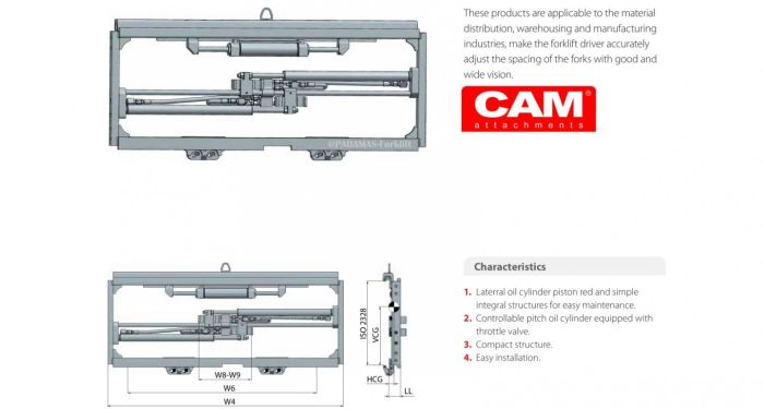 Attachement Fork Positioners 2 cam_fork_positioners